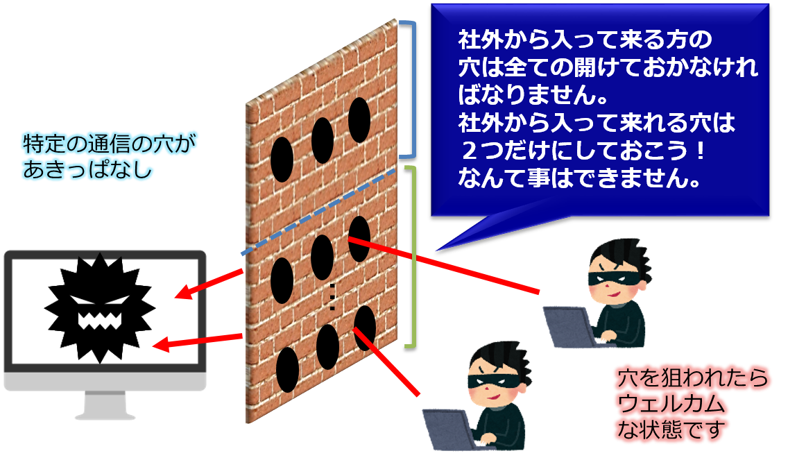 firewall_6