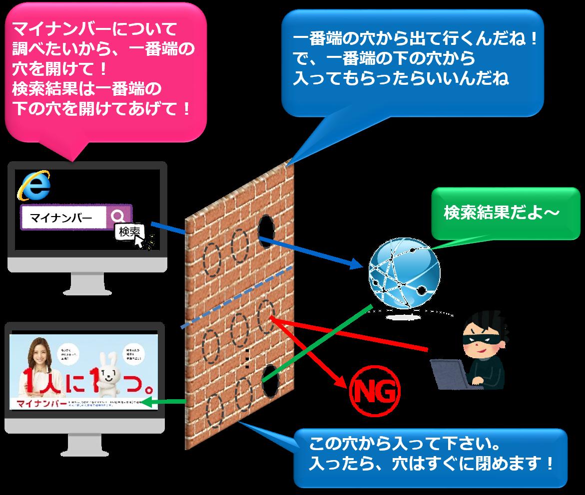 firewall_7