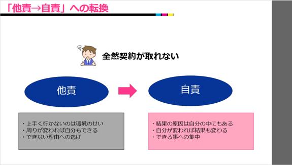 営業研修スライド10